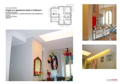 Appartamento in Via Bersezio, Milano